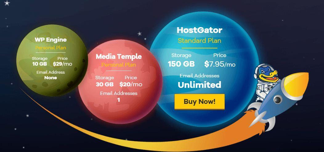 HostGator hosting wordpress giá rẻ